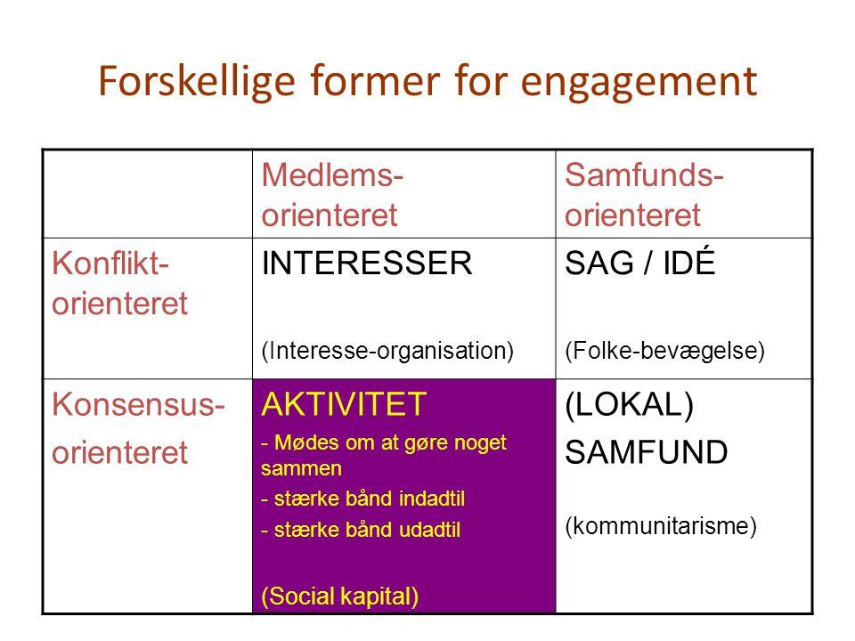 Forskellige former for engagement