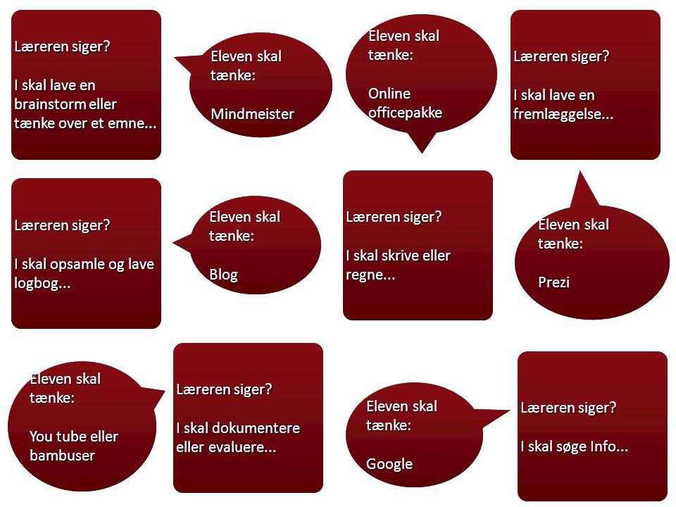 Læreren siger I skal lave en brainstorm eller tænke over et emne... Læreren siger I skal lave en fremlæggelse...