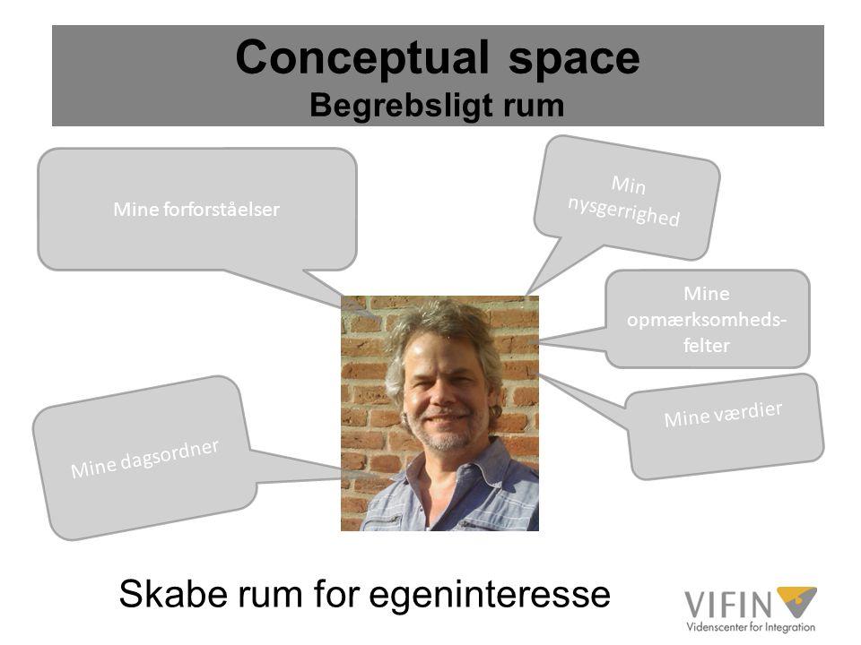 Conceptual space Begrebsligt rum