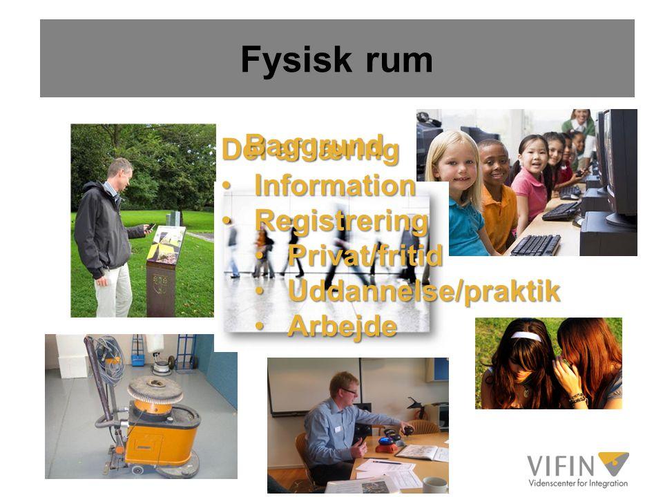 Fysisk rum Baggrund Del af læring Information Registrering