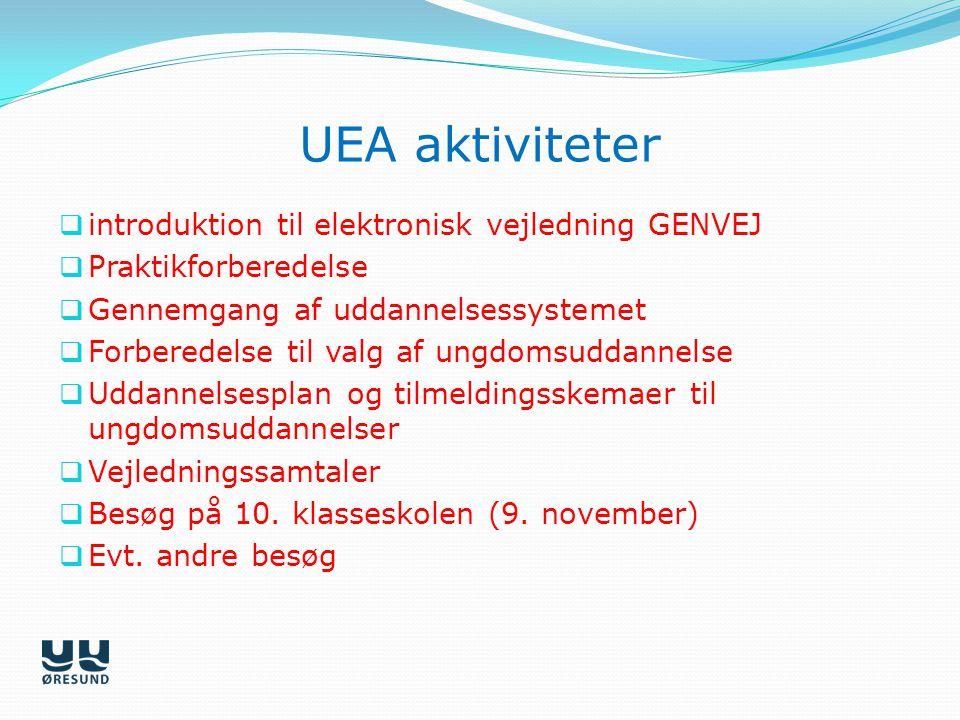 UEA aktiviteter introduktion til elektronisk vejledning GENVEJ