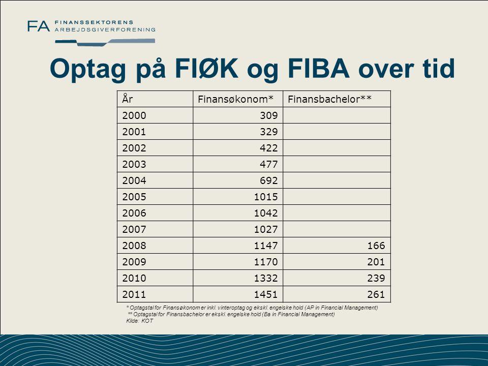 Optag på FIØK og FIBA over tid