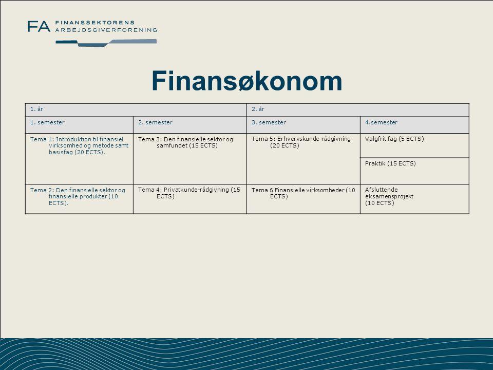 Finansøkonom 1. år 2. år 1. semester 2. semester 3. semester