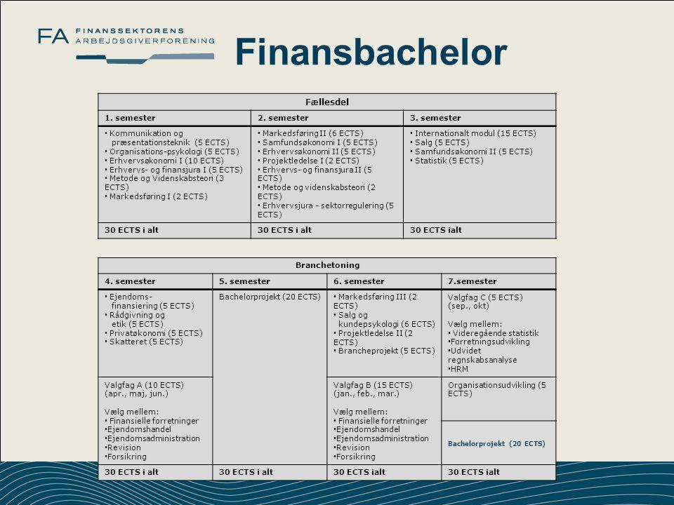 Finansbachelor Fællesdel 1. semester 2. semester 3. semester