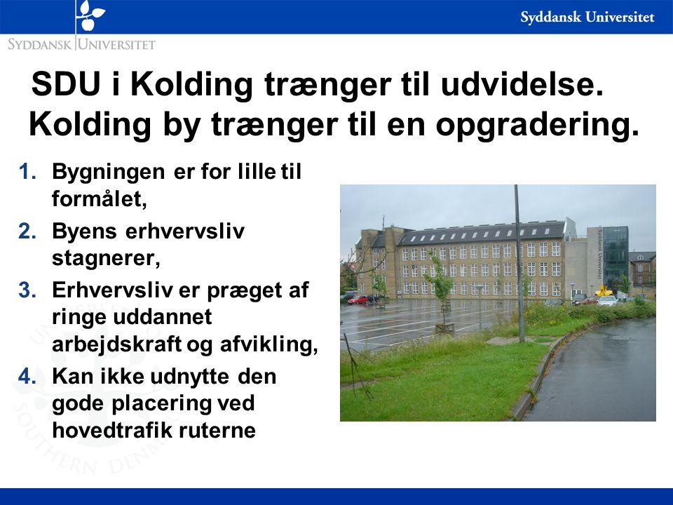 SDU i Kolding trænger til udvidelse
