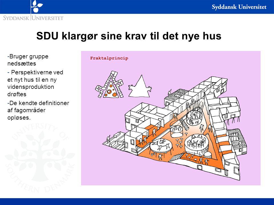 SDU klargør sine krav til det nye hus