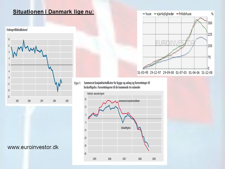 Situationen i Danmark lige nu: