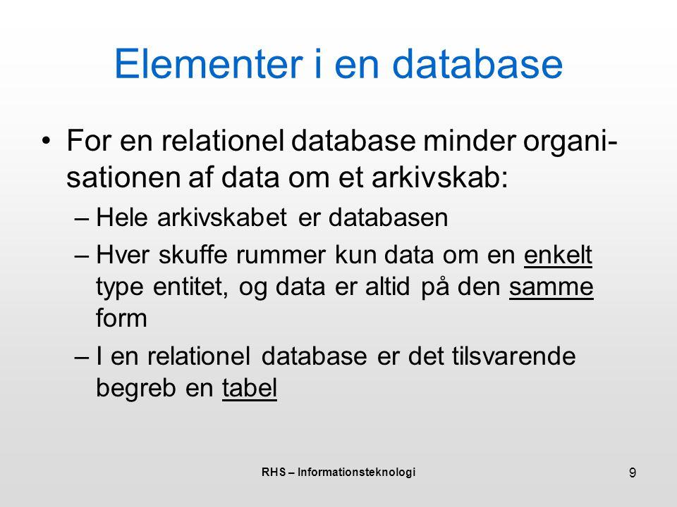 Elementer i en database