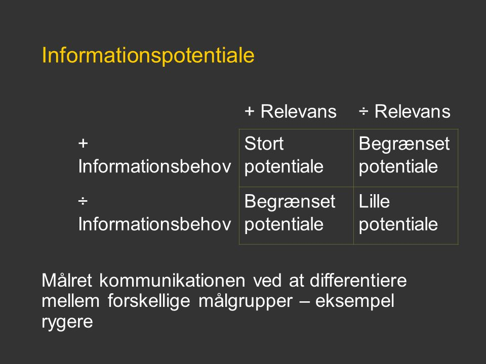 Informationspotentiale