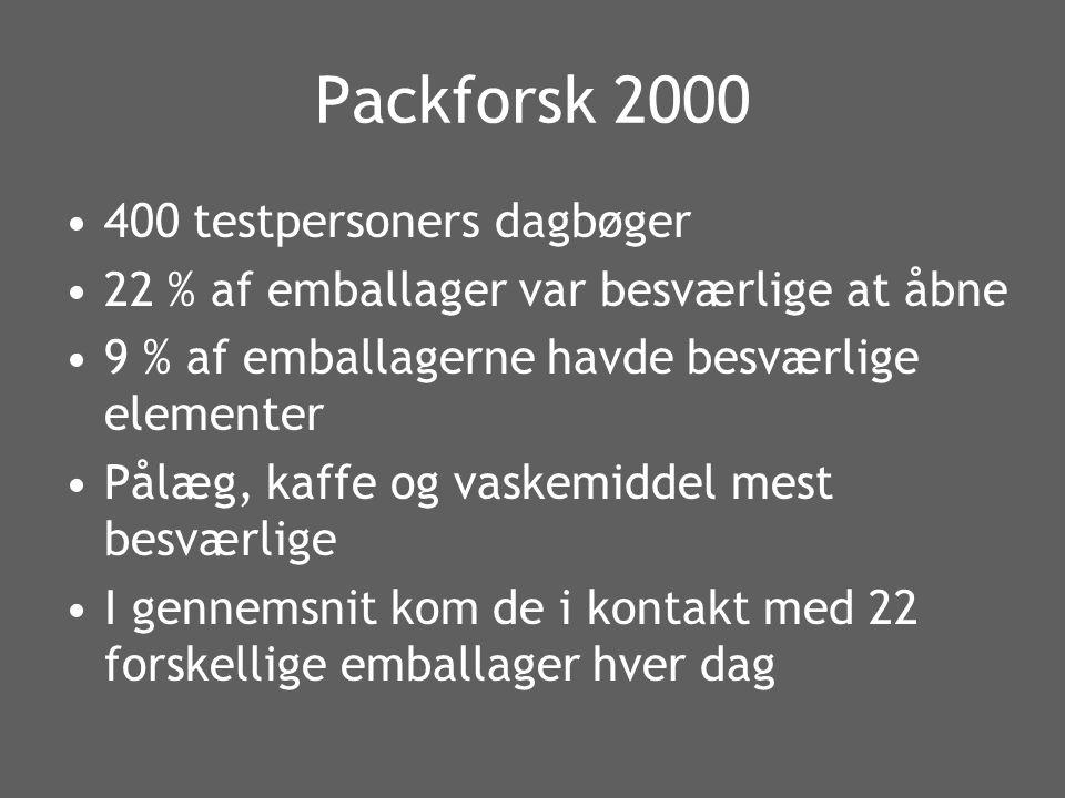 Packforsk 2000 400 testpersoners dagbøger