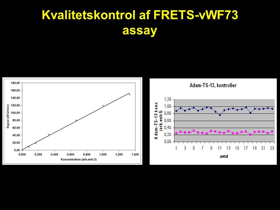 Kvalitetskontrol af FRETS-vWF73 assay