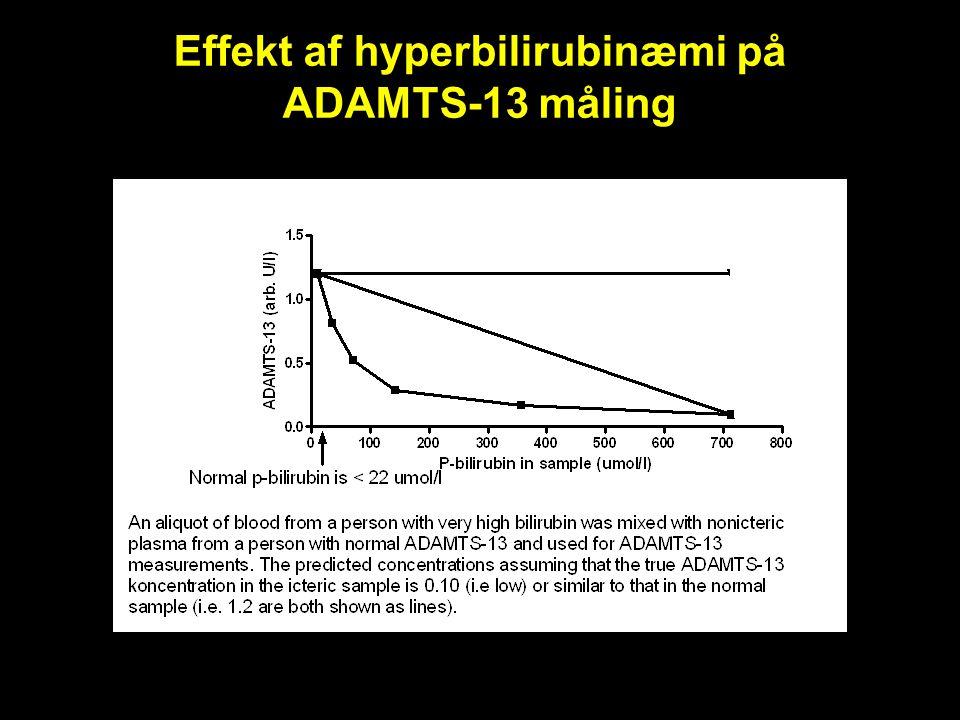 Effekt af hyperbilirubinæmi på ADAMTS-13 måling