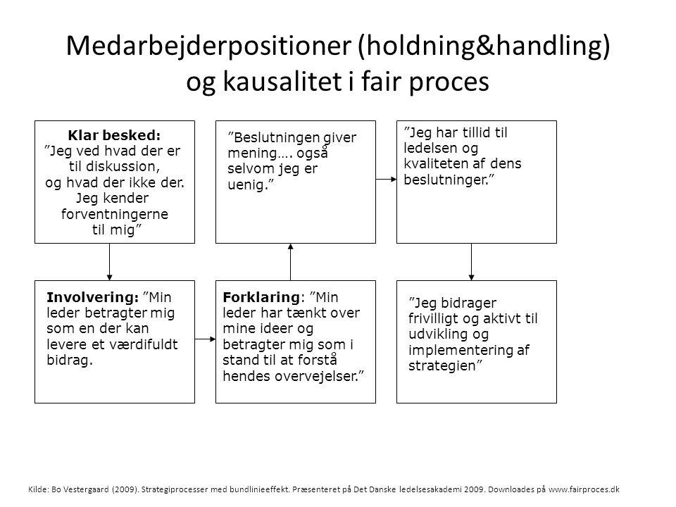 Medarbejderpositioner (holdning&handling) og kausalitet i fair proces