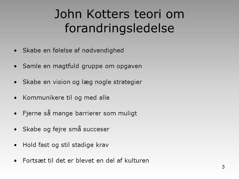 John Kotters teori om forandringsledelse