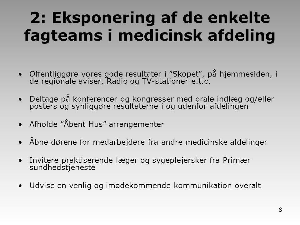 2: Eksponering af de enkelte fagteams i medicinsk afdeling