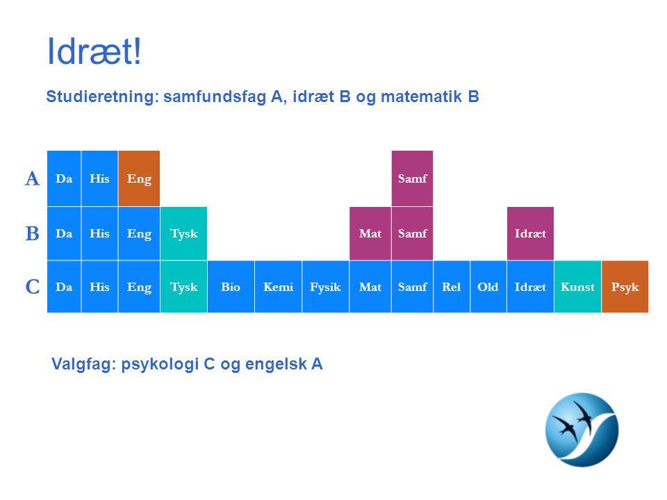 Idræt! A B C Studieretning: samfundsfag A, idræt B og matematik B