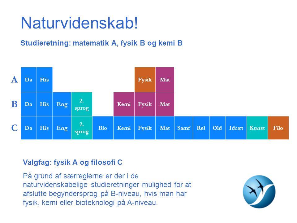 Naturvidenskab! A B C Studieretning: matematik A, fysik B og kemi B