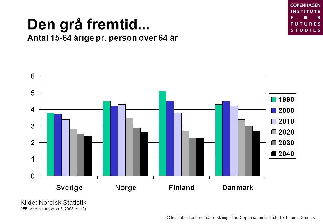 Den grå fremtid... Antal 15-64 årige pr. person over 64 år