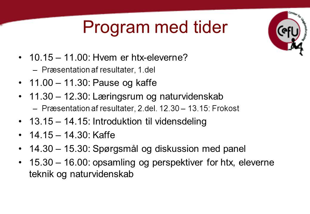 Program med tider 10.15 – 11.00: Hvem er htx-eleverne