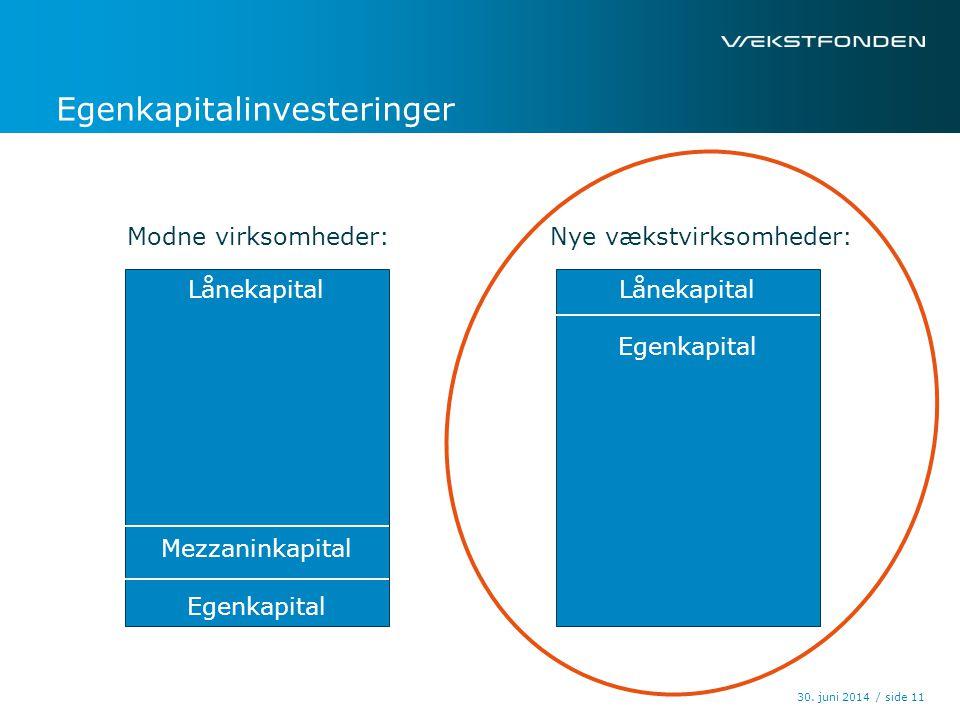 Egenkapitalinvesteringer