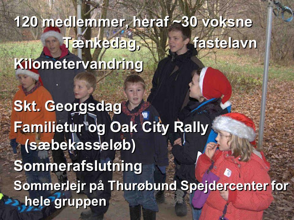 120 medlemmer, heraf ~30 voksne Tænkedag, fastelavn Kilometervandring