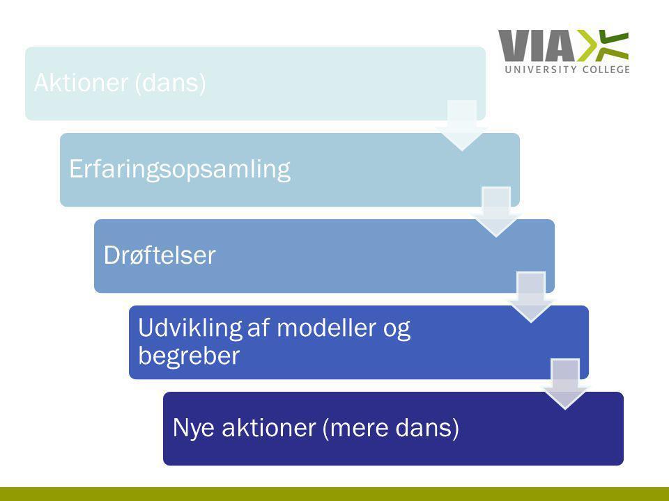 Aktioner (dans) Erfaringsopsamling. Drøftelser. Udvikling af modeller og begreber.