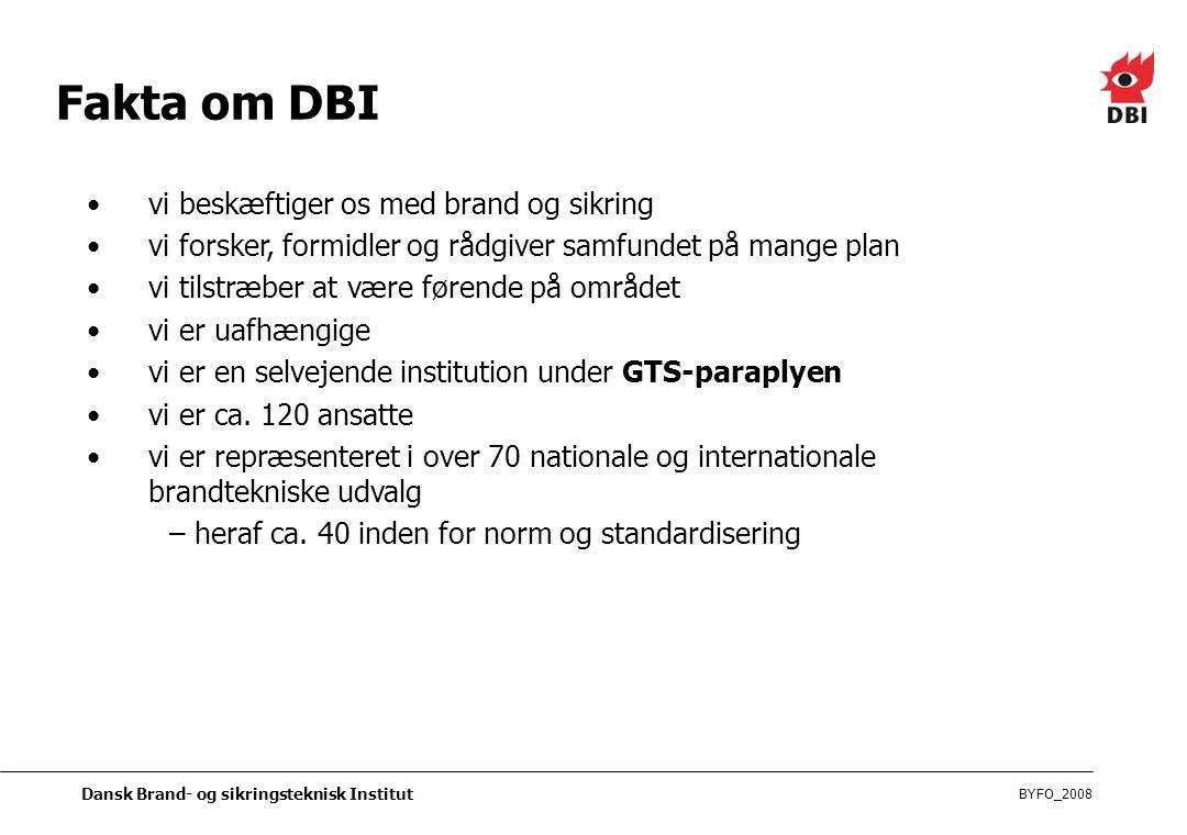 Fakta om DBI vi beskæftiger os med brand og sikring