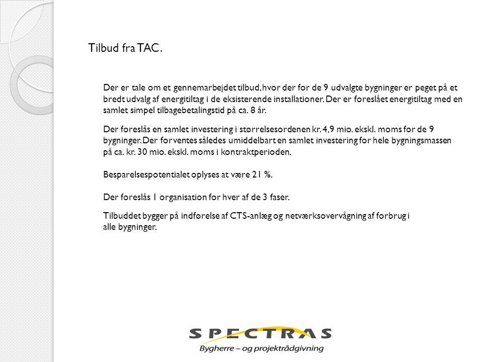 Tilbud fra TAC.