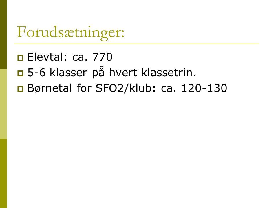 Forudsætninger: Elevtal: ca. 770 5-6 klasser på hvert klassetrin.
