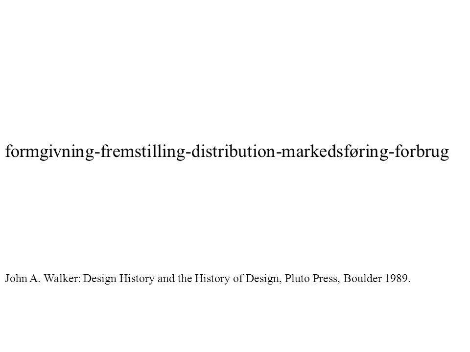 formgivning-fremstilling-distribution-markedsføring-forbrug