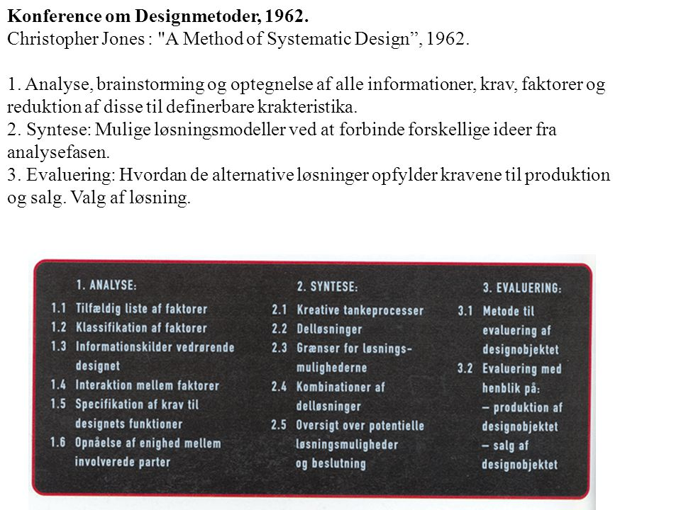 Konference om Designmetoder, 1962.