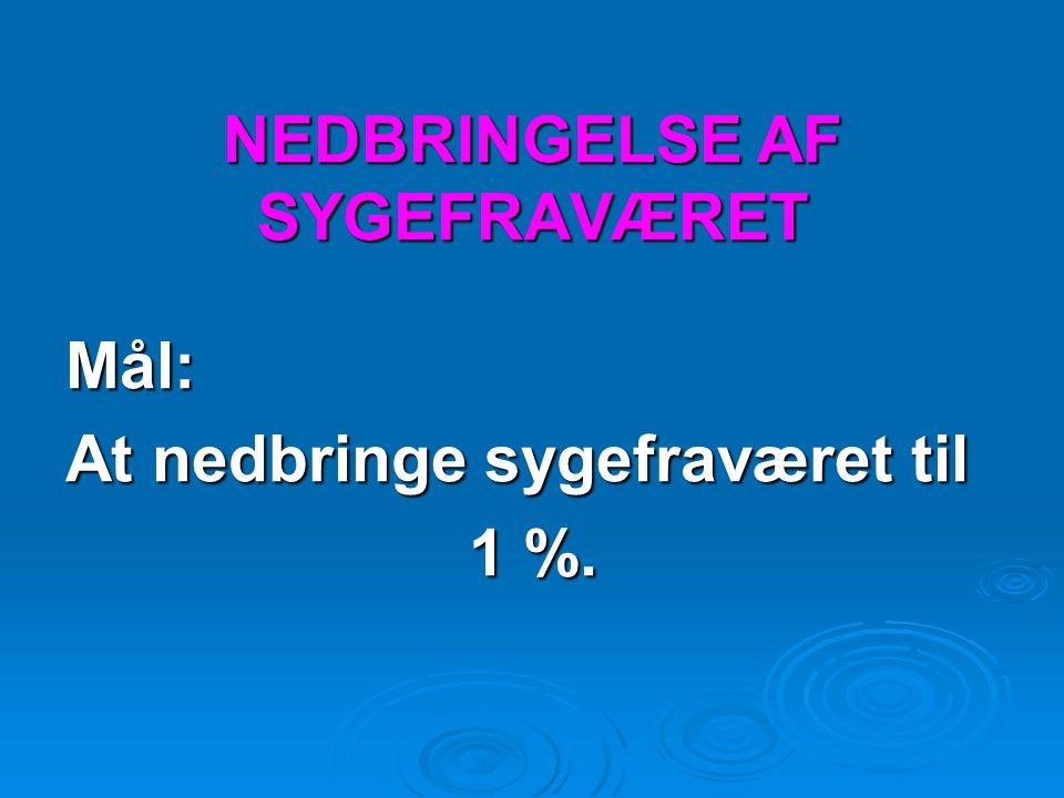 NEDBRINGELSE AF SYGEFRAVÆRET