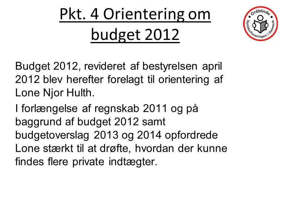 Pkt. 4 Orientering om budget 2012