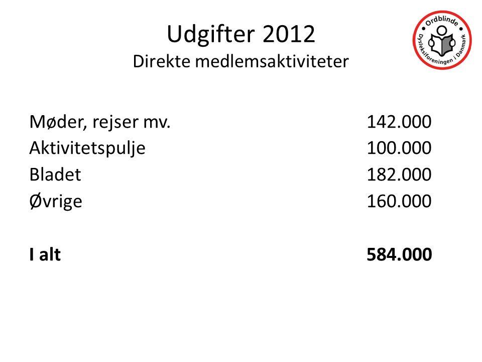 Udgifter 2012 Direkte medlemsaktiviteter