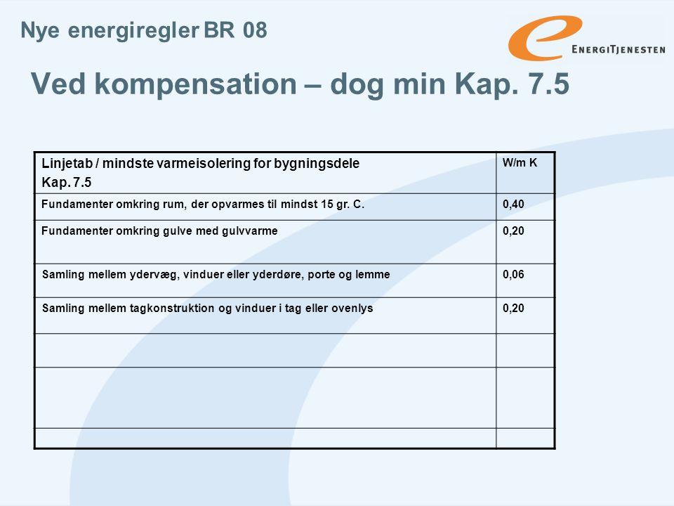 Ved kompensation – dog min Kap. 7.5