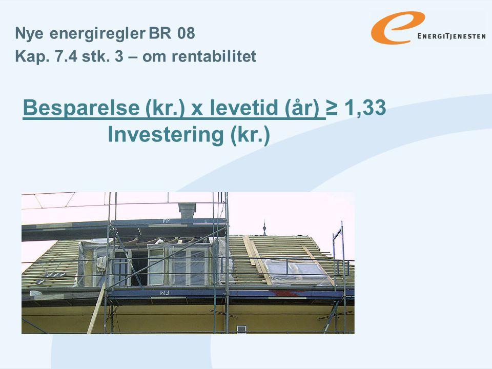 Nye energiregler BR 08 Kap. 7.4 stk. 3 – om rentabilitet