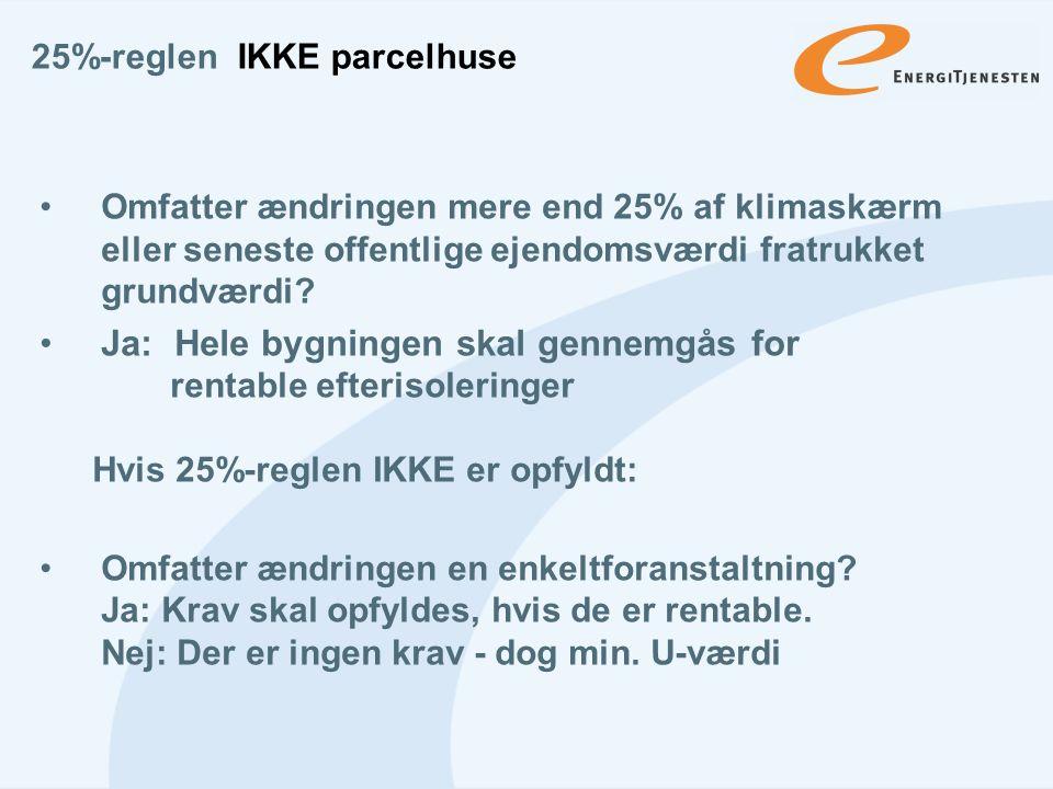 25%-reglen IKKE parcelhuse