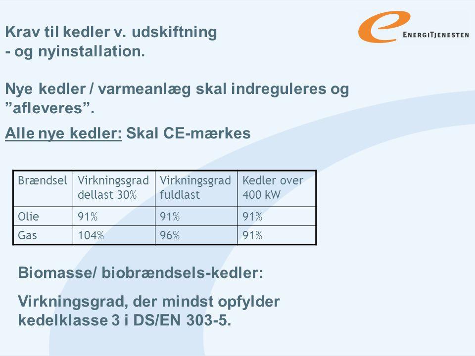 Biomasse/ biobrændsels-kedler: