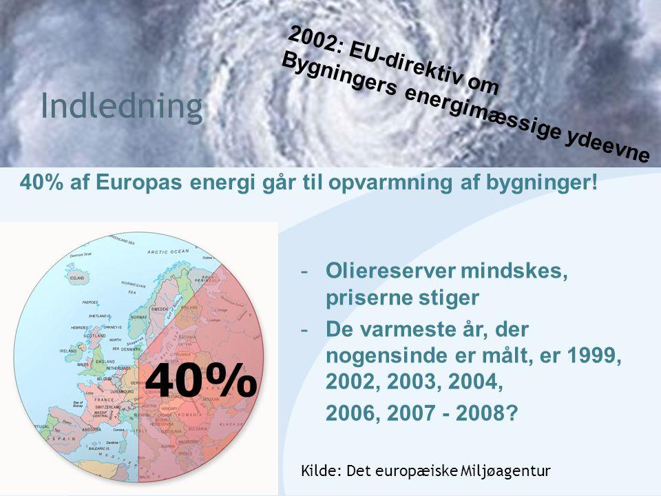 40% Indledning 2002: EU-direktiv om Bygningers energimæssige ydeevne