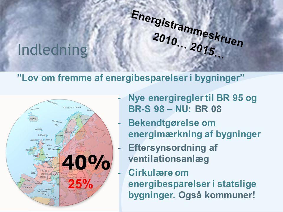 40% Indledning 25% Energistrammeskruen 2010… 2015…