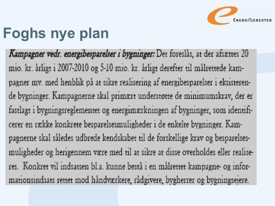Foghs nye plan