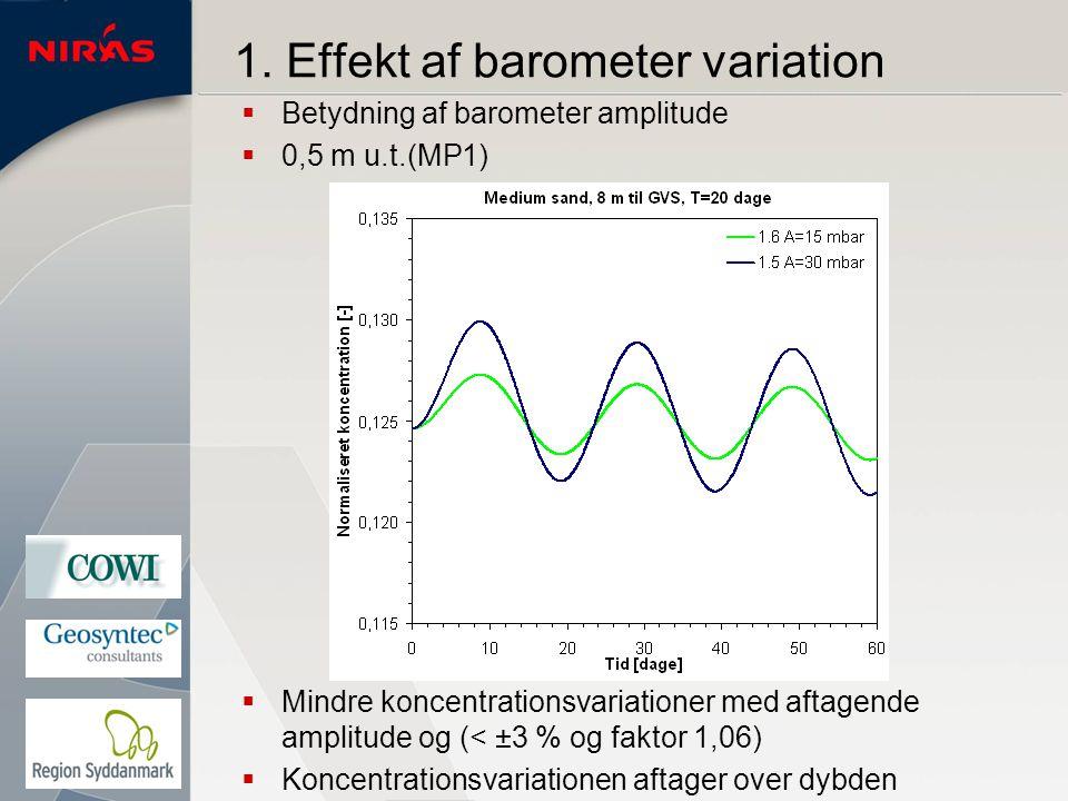1. Effekt af barometer variation