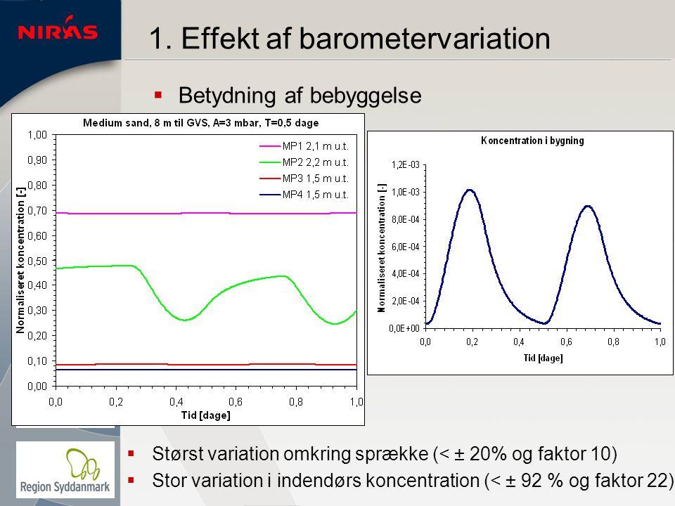 1. Effekt af barometervariation