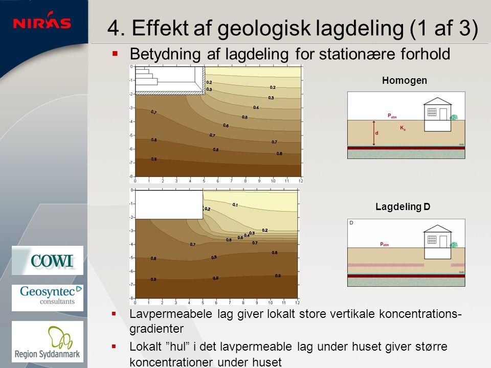 4. Effekt af geologisk lagdeling (1 af 3)