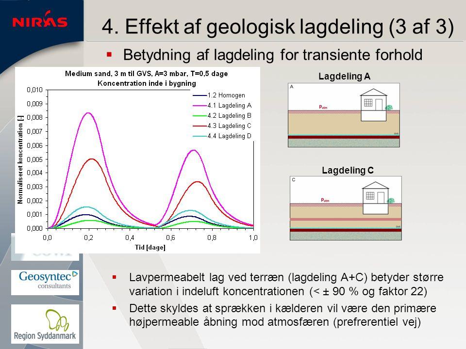 4. Effekt af geologisk lagdeling (3 af 3)