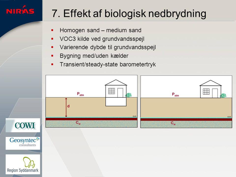 7. Effekt af biologisk nedbrydning