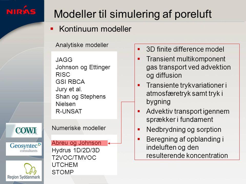 Modeller til simulering af poreluft
