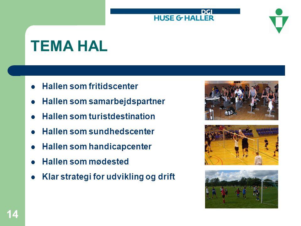 TEMA HAL Hallen som fritidscenter Hallen som samarbejdspartner