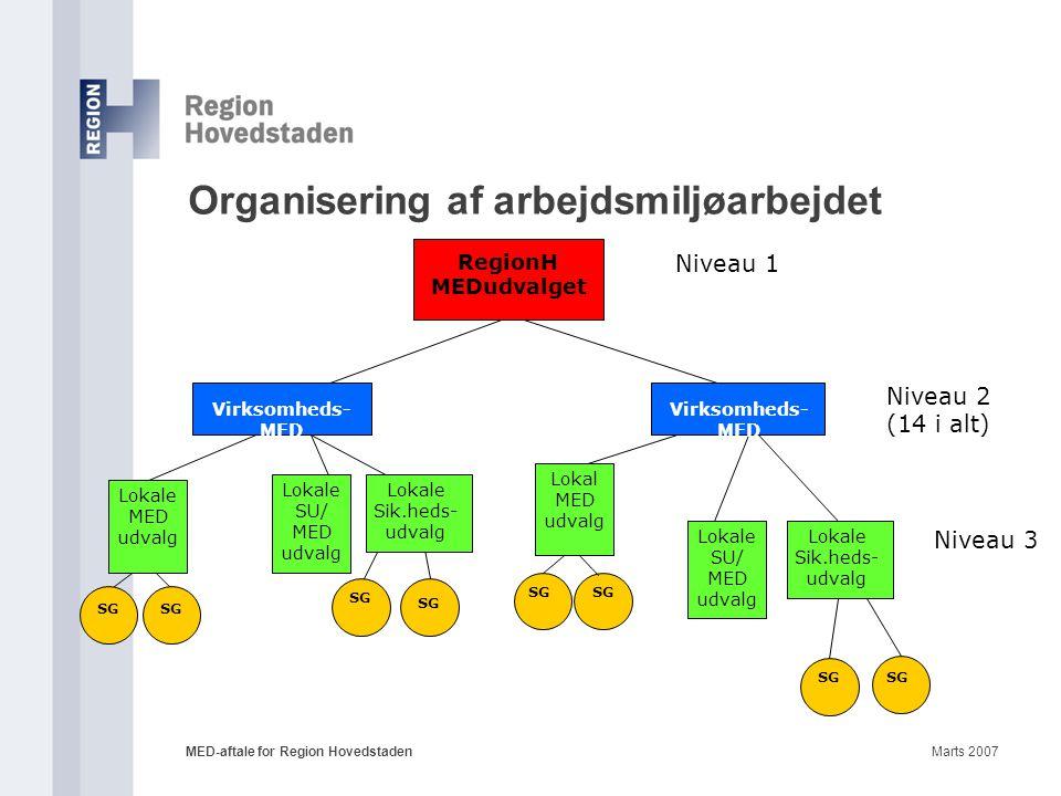 Organisering af arbejdsmiljøarbejdet