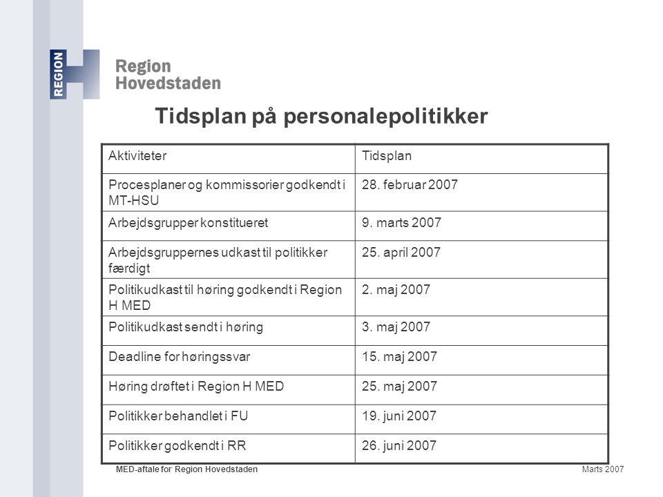 Tidsplan på personalepolitikker